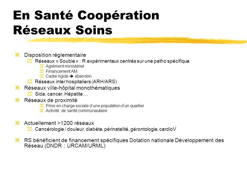En Santé Coopération Réseaux Soins zDisposition réglementaire yRéseaux « Soubie » : R expérimentaux centrés sur une patho spécifique xAgrément ministé