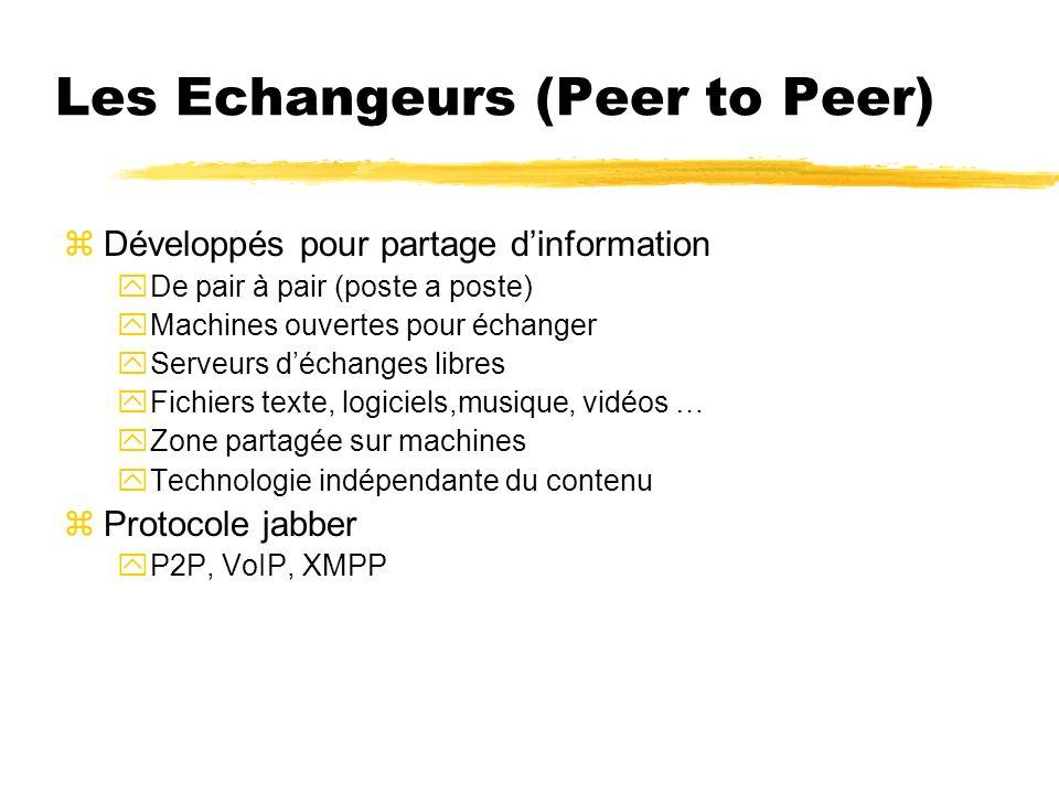 Les Echangeurs (Peer to Peer) zDéveloppés pour partage dinformation yDe pair à pair (poste a poste) yMachines ouvertes pour échanger yServeurs déchang