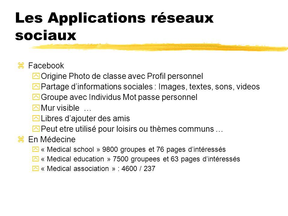 Les Applications réseaux sociaux zFacebook yOrigine Photo de classe avec Profil personnel yPartage dinformations sociales : Images, textes, sons, vide