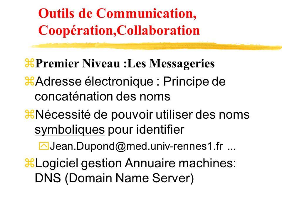 Outils de Communication, Coopération,Collaboration zPremier Niveau :Les Messageries z Adresse électronique : Principe de concaténation des noms z Néce