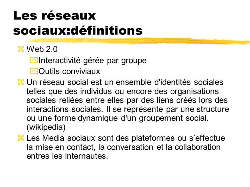 Les réseaux sociaux:définitions zWeb 2.0 yInteractivité gérée par groupe yOutils conviviaux zUn réseau social est un ensemble d'identités sociales tel