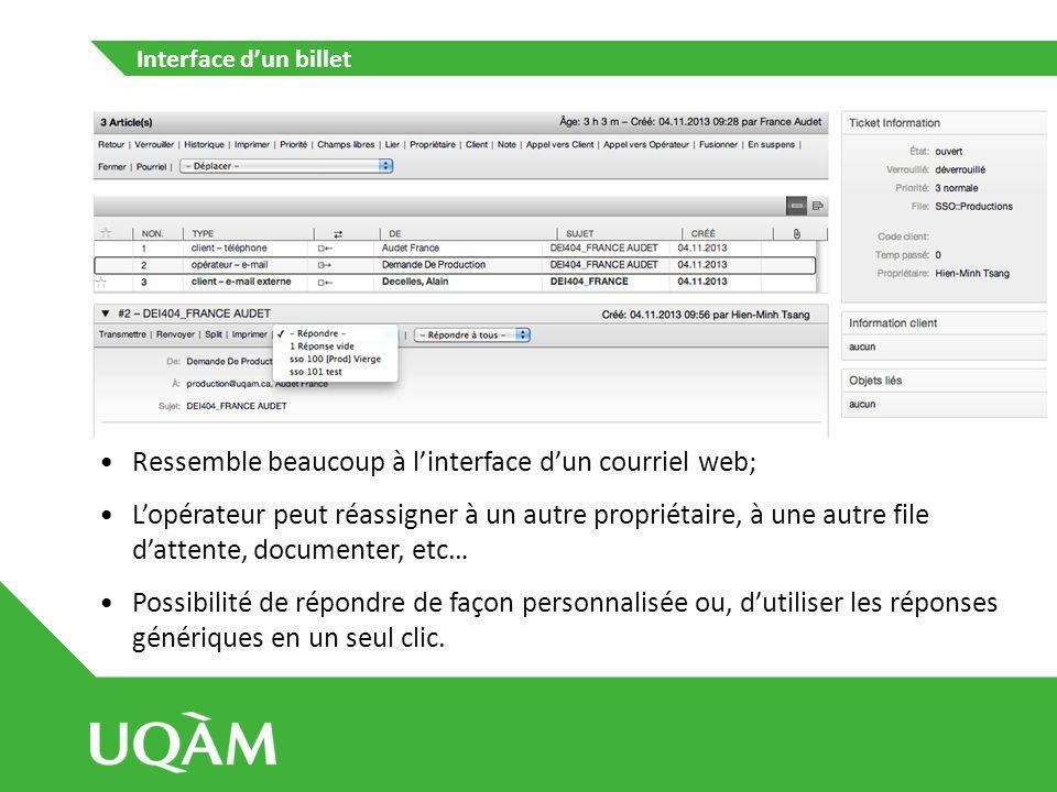 Interface dun billet Ressemble beaucoup à linterface dun courriel web; Lopérateur peut réassigner à un autre propriétaire, à une autre file dattente,
