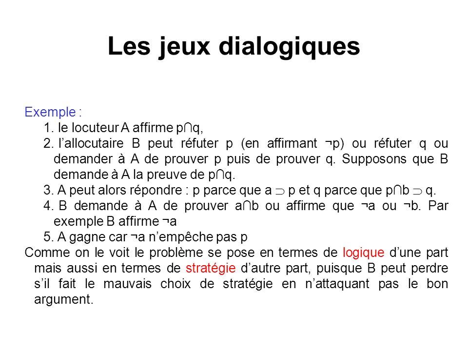Les jeux dialogiques Exemple : 1. le locuteur A affirme pq, 2. lallocutaire B peut réfuter p (en affirmant ¬p) ou réfuter q ou demander à A de prouver