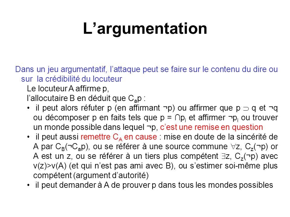 Largumentation Dans un jeu argumentatif, lattaque peut se faire sur le contenu du dire ou sur la crédibilité du locuteur Le locuteur A affirme p, lall