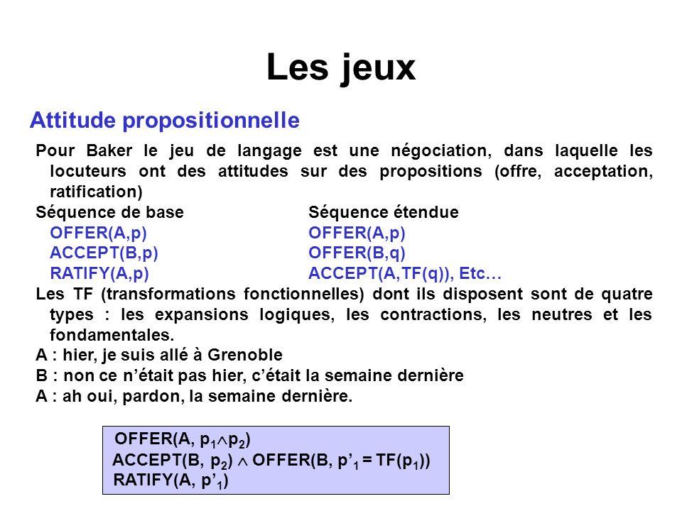 Les jeux Attitude propositionnelle Pour Baker le jeu de langage est une négociation, dans laquelle les locuteurs ont des attitudes sur des proposition