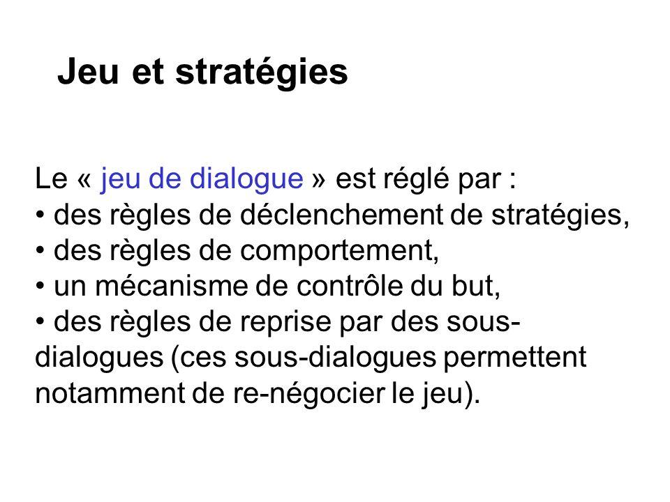 Jeu et stratégies Le « jeu de dialogue » est réglé par : des règles de déclenchement de stratégies, des règles de comportement, un mécanisme de contrô