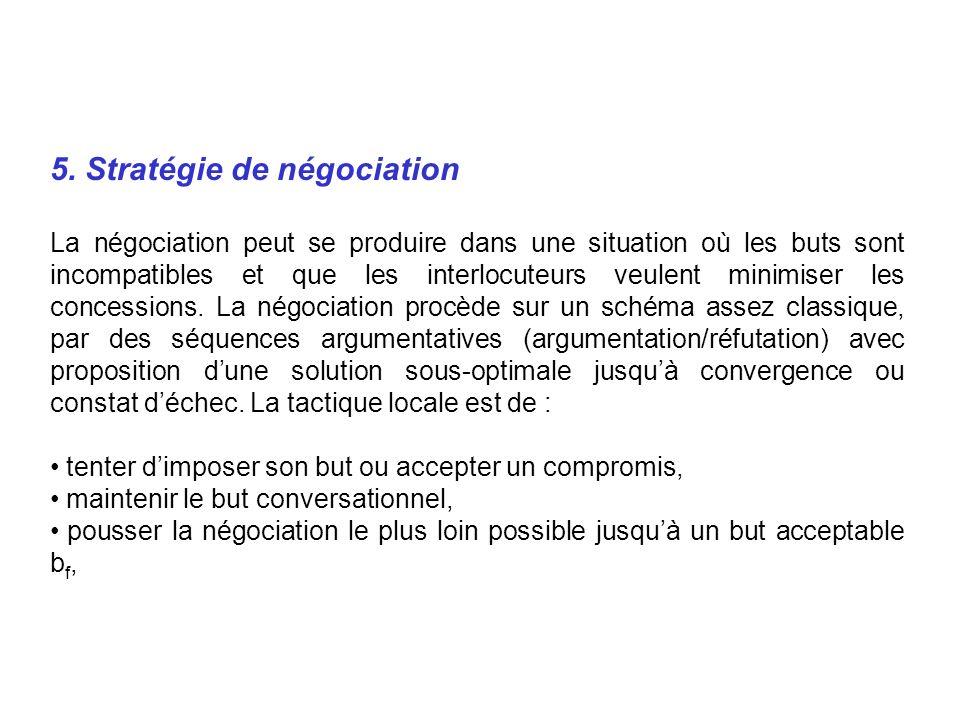 5. Stratégie de négociation La négociation peut se produire dans une situation où les buts sont incompatibles et que les interlocuteurs veulent minimi