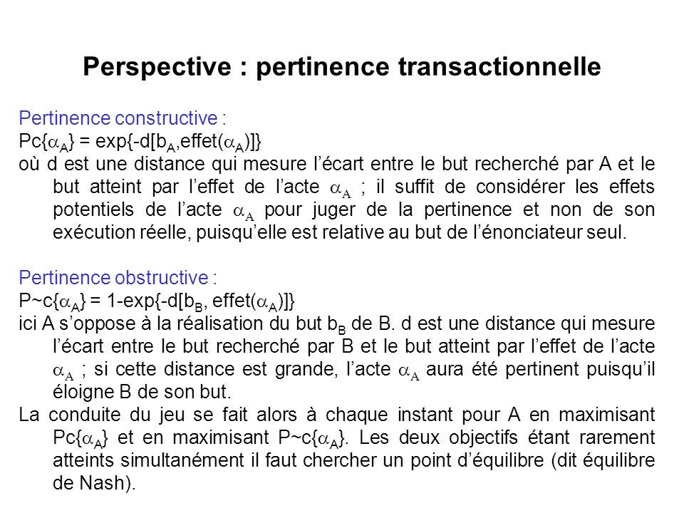 Perspective : pertinence transactionnelle Pertinence constructive : Pc{ A } = exp{-d[b A,effet( A )]} où d est une distance qui mesure lécart entre le