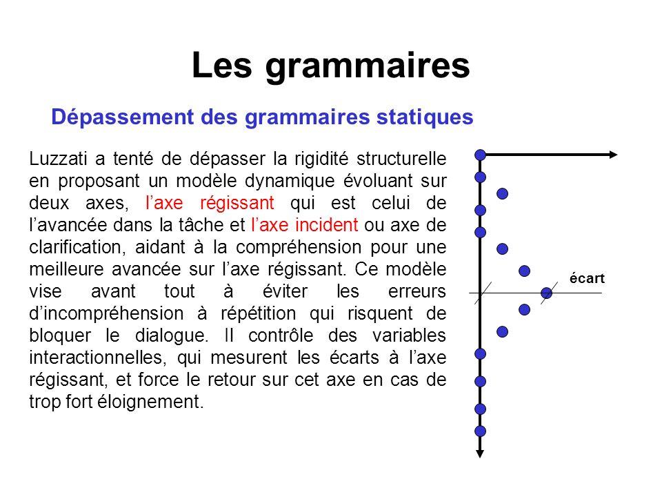 Les grammaires Dépassement des grammaires statiques Luzzati a tenté de dépasser la rigidité structurelle en proposant un modèle dynamique évoluant sur