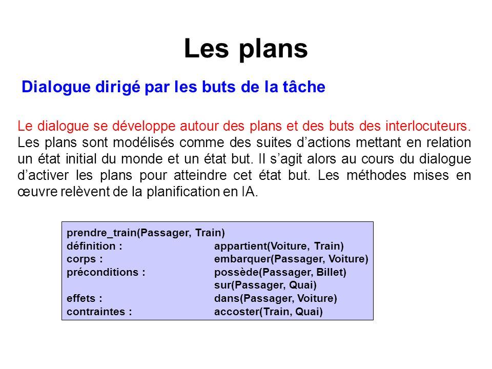 Les plans Dialogue dirigé par les buts de la tâche Le dialogue se développe autour des plans et des buts des interlocuteurs. Les plans sont modélisés