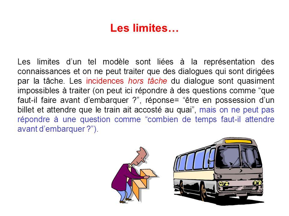 Les limites… Les limites dun tel modèle sont liées à la représentation des connaissances et on ne peut traiter que des dialogues qui sont dirigées par