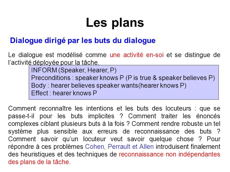 Les plans Dialogue dirigé par les buts du dialogue Le dialogue est modélisé comme une activité en-soi et se distingue de lactivité déployée pour la tâ