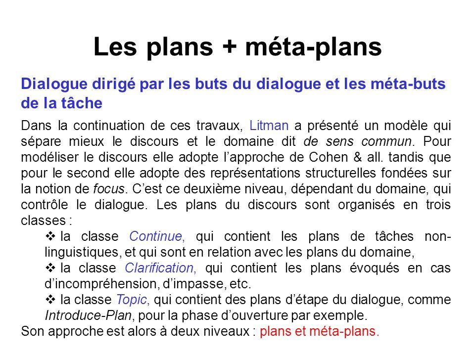 Les plans + méta-plans Dialogue dirigé par les buts du dialogue et les méta-buts de la tâche Dans la continuation de ces travaux, Litman a présenté un