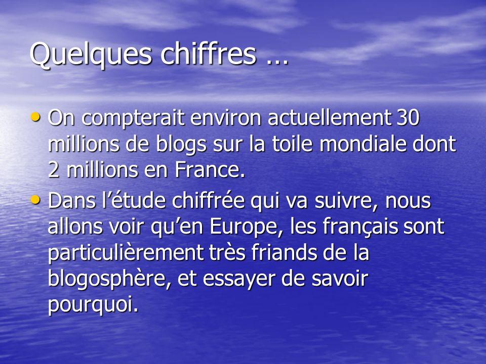 Quelques chiffres … On compterait environ actuellement 30 millions de blogs sur la toile mondiale dont 2 millions en France.