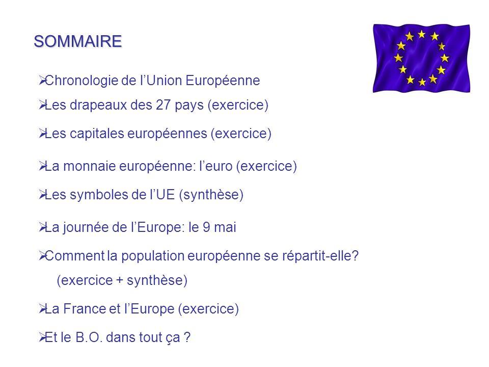 SOMMAIRE Chronologie de lUnion Européenne Les drapeaux des 27 pays (exercice) La France et lEurope (exercice) La monnaie européenne: leuro (exercice)