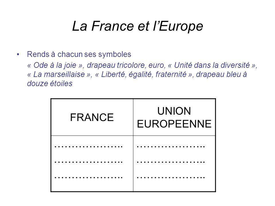 La France et lEurope Rends à chacun ses symboles « Ode à la joie », drapeau tricolore, euro, « Unité dans la diversité », « La marseillaise », « Liberté, égalité, fraternité », drapeau bleu à douze étoiles FRANCE UNION EUROPEENNE ………………..