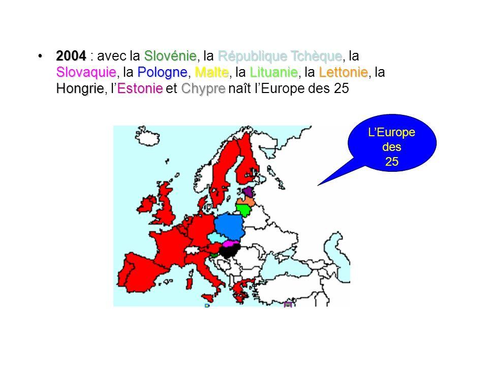 2004 SlovénieRépublique Tchèque SlovaquiePologneMalteLituanieLettonie HongrieEstonie Chypre2004 : avec la Slovénie, la République Tchèque, la Slovaquie, la Pologne, Malte, la Lituanie, la Lettonie, la Hongrie, lEstonie et Chypre naît lEurope des 25 LEurope des 25
