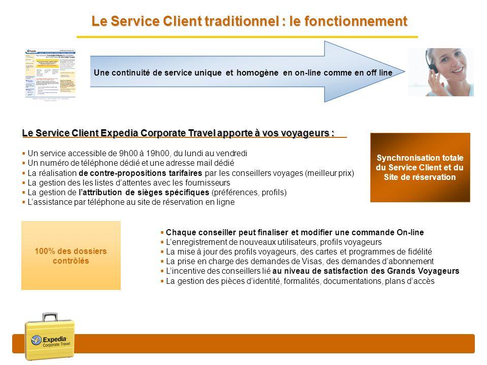 Le Service Client Expedia Corporate Travel apporte à vos voyageurs : Un service accessible de 9h00 à 19h00, du lundi au vendredi Un numéro de téléphon