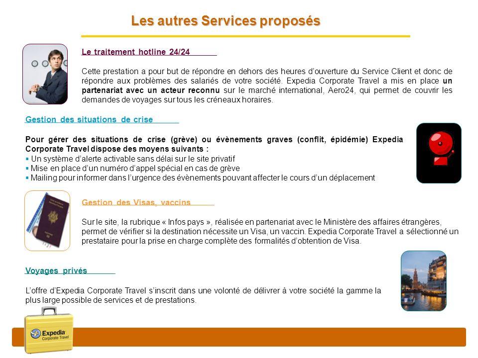 Les autres Services proposés Le traitement hotline 24/24 Cette prestation a pour but de répondre en dehors des heures douverture du Service Client et