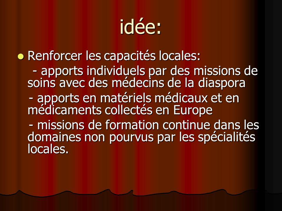 idée: Renforcer les capacités locales: Renforcer les capacités locales: - apports individuels par des missions de soins avec des médecins de la diaspo
