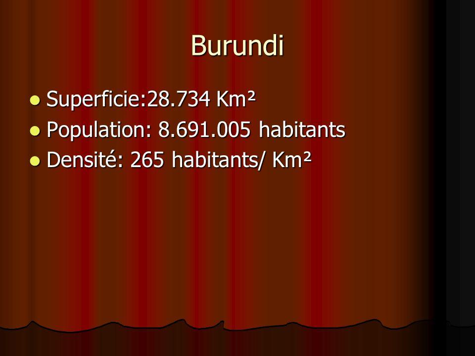 Burundi Superficie:28.734 Km² Superficie:28.734 Km² Population: 8.691.005 habitants Population: 8.691.005 habitants Densité: 265 habitants/ Km² Densit