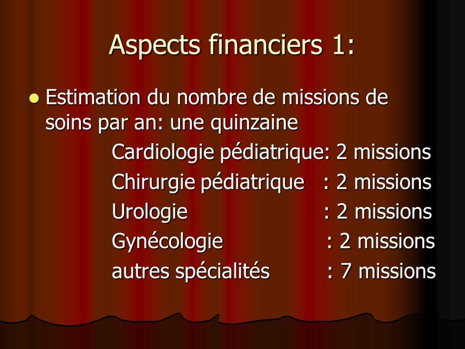 Aspects financiers 1: Estimation du nombre de missions de soins par an: une quinzaine Estimation du nombre de missions de soins par an: une quinzaine