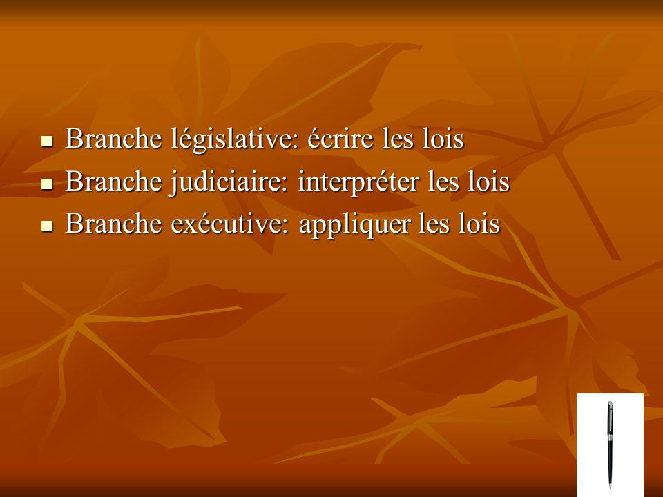 Branche législative: écrire les lois Branche législative: écrire les lois Branche judiciaire: interpréter les lois Branche judiciaire: interpréter les lois Branche exécutive: appliquer les lois Branche exécutive: appliquer les lois