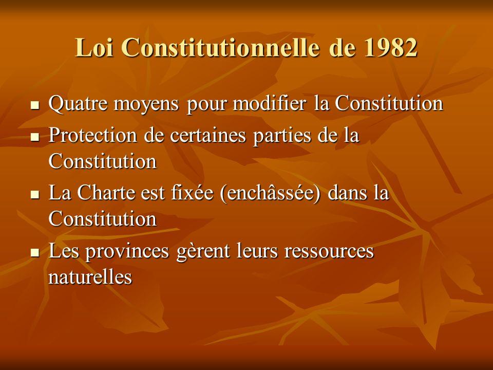 Loi Constitutionnelle de 1982 Quatre moyens pour modifier la Constitution Quatre moyens pour modifier la Constitution Protection de certaines parties de la Constitution Protection de certaines parties de la Constitution La Charte est fixée (enchâssée) dans la Constitution La Charte est fixée (enchâssée) dans la Constitution Les provinces gèrent leurs ressources naturelles Les provinces gèrent leurs ressources naturelles