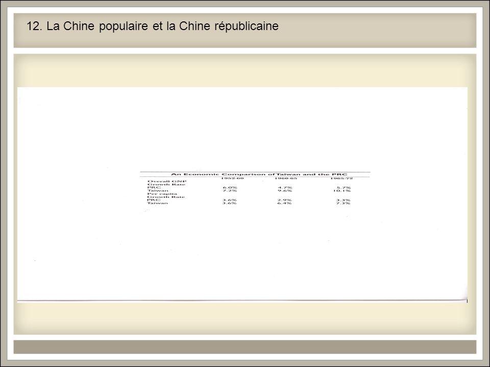 12. La Chine populaire et la Chine républicaine
