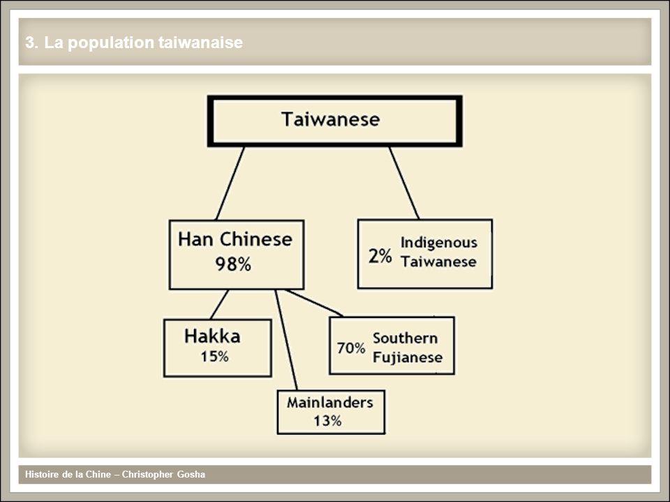 3. La population taiwanaise Histoire de la Chine – Christopher Gosha