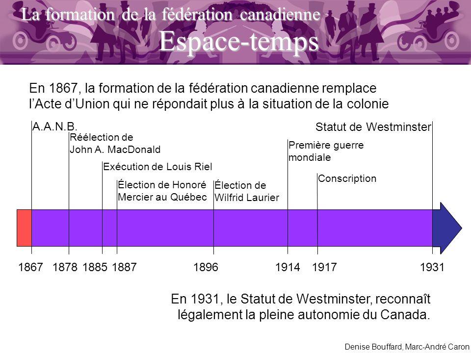 Espace-temps La formation de la fédération canadienne Denise Bouffard, Marc-André Caron Statut de Westminster 186718851931 A.A.N.B. En 1867, la format