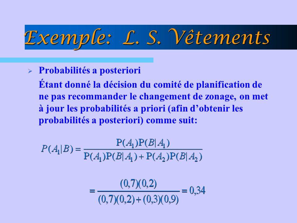 Exemple: L. S. Vêtements Probabilités a posteriori Étant donné la décision du comité de planification de ne pas recommander le changement de zonage, o