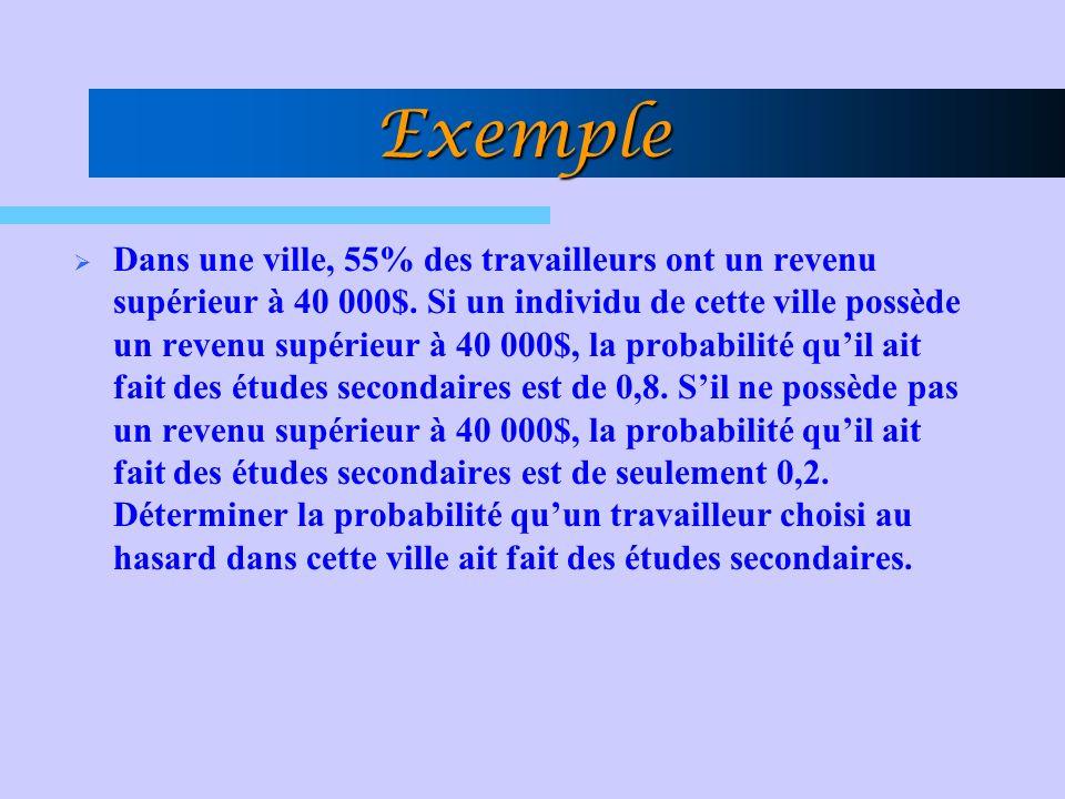 Principales formules de probabilité conditionnelle 4- Formule de Bayes –Souvent, on commence lanalyse probabilité avec des probabilités initiales ou des probabilités a priori.