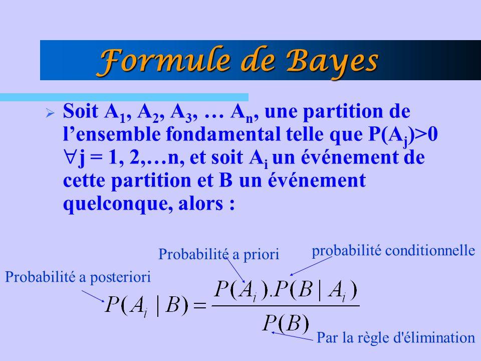 Formule de Bayes Soit A 1, A 2, A 3, … A n, une partition de lensemble fondamental telle que P(A j )>0 j = 1, 2,…n, et soit A i un événement de cette