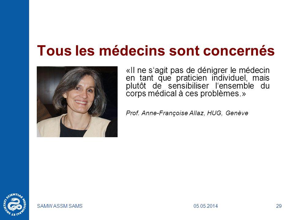 05.05.2014SAMW ASSM SAMS29 Tous les médecins sont concernés «Il ne sagit pas de dénigrer le médecin en tant que praticien individuel, mais plutôt de s