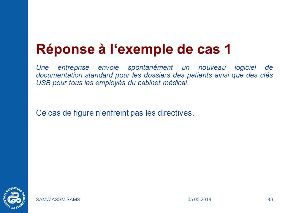 05.05.2014SAMW ASSM SAMS43 Réponse à lexemple de cas 1 Une entreprise envoie spontanément un nouveau logiciel de documentation standard pour les dossi