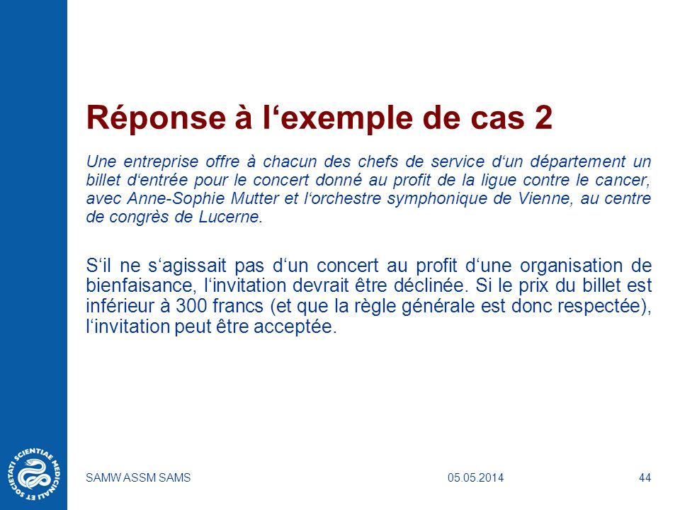 05.05.2014SAMW ASSM SAMS44 Réponse à lexemple de cas 2 Une entreprise offre à chacun des chefs de service dun département un billet dentrée pour le co