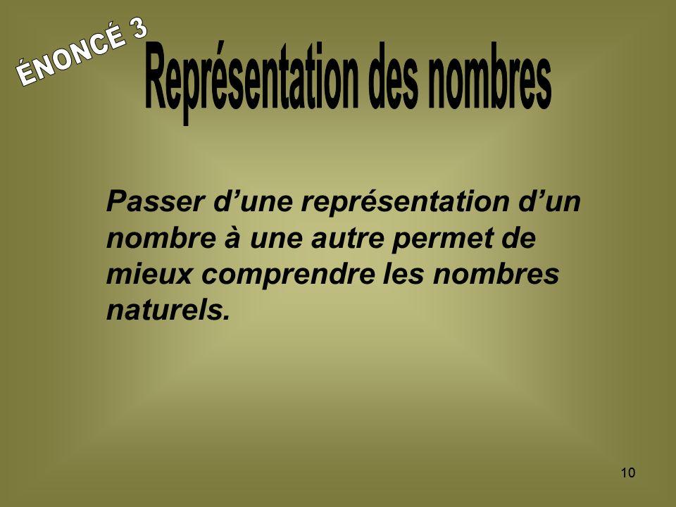 10 Passer dune représentation dun nombre à une autre permet de mieux comprendre les nombres naturels.