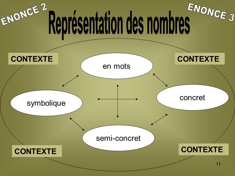 11 en mots symbolique semi-concret concret CONTEXTE