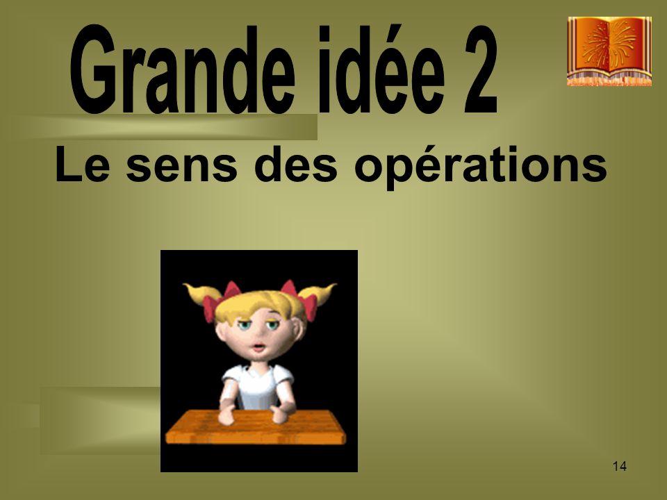 14 Le sens des opérations