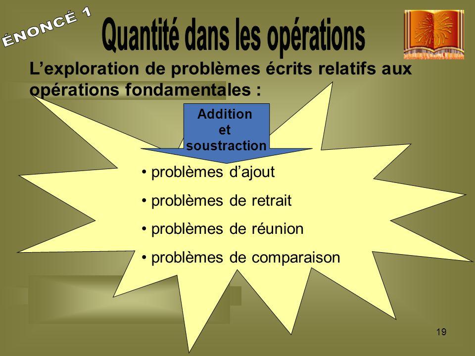 19 Lexploration de problèmes écrits relatifs aux opérations fondamentales : problèmes dajout problèmes de retrait problèmes de réunion problèmes de co