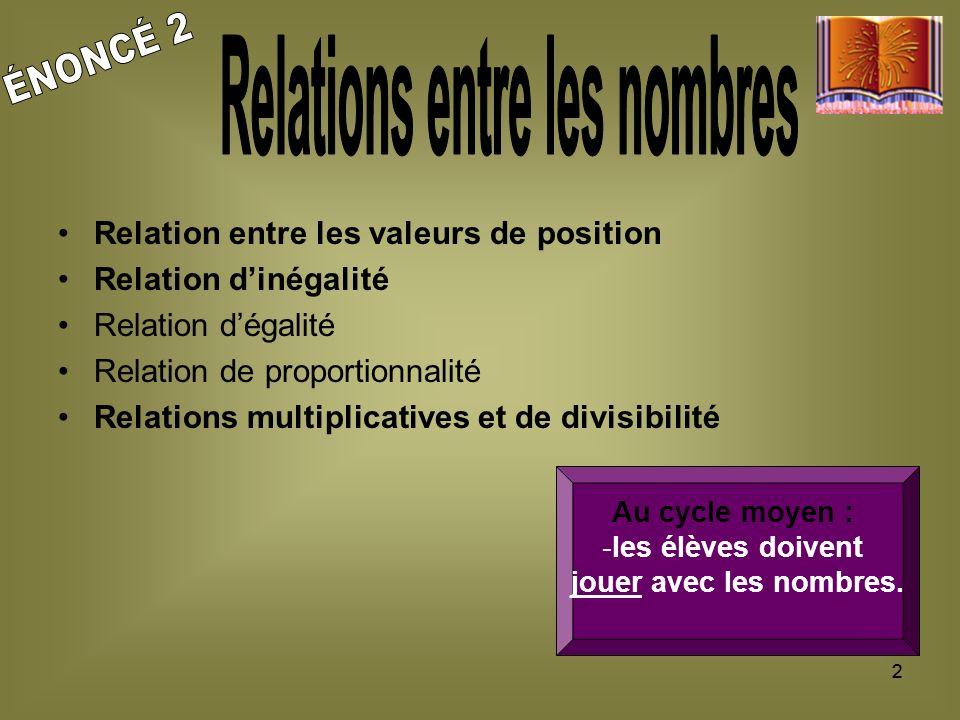 22 Relation entre les valeurs de position Relation dinégalité Relation dégalité Relation de proportionnalité Relations multiplicatives et de divisibil
