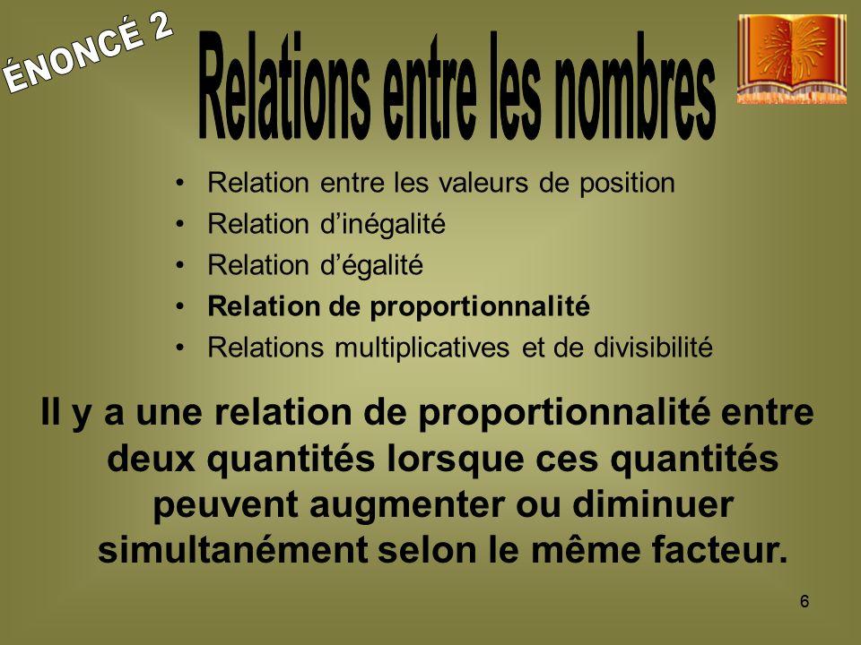 66 Relation entre les valeurs de position Relation dinégalité Relation dégalité Relation de proportionnalité Relations multiplicatives et de divisibil