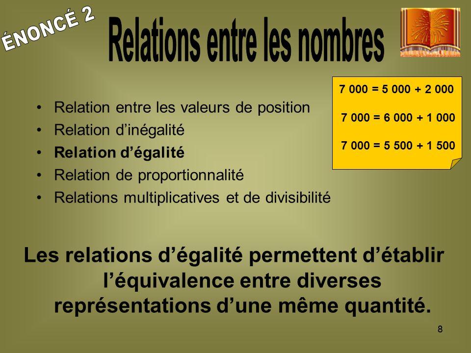 88 Relation entre les valeurs de position Relation dinégalité Relation dégalité Relation de proportionnalité Relations multiplicatives et de divisibil