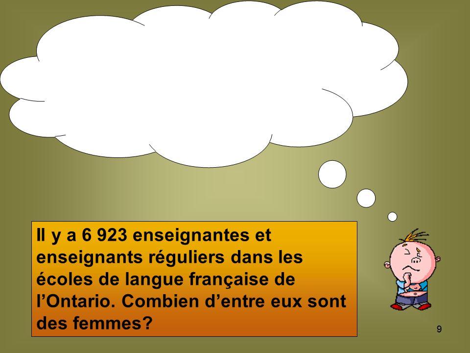 99 Il y a 6 923 enseignantes et enseignants réguliers dans les écoles de langue française de lOntario. Combien dentre eux sont des femmes?