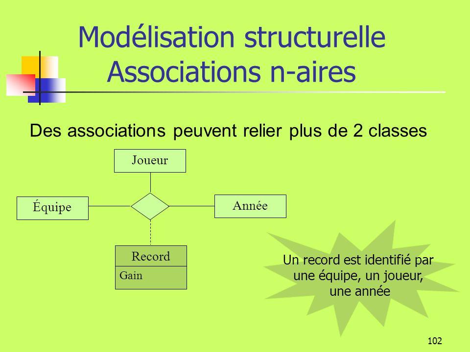 101 Modélisation structurelle Association réflexives Un objet d une classe peut être associ é à un autre objet de la même classe Personnel 1 chef 1 collaborateur 1..*