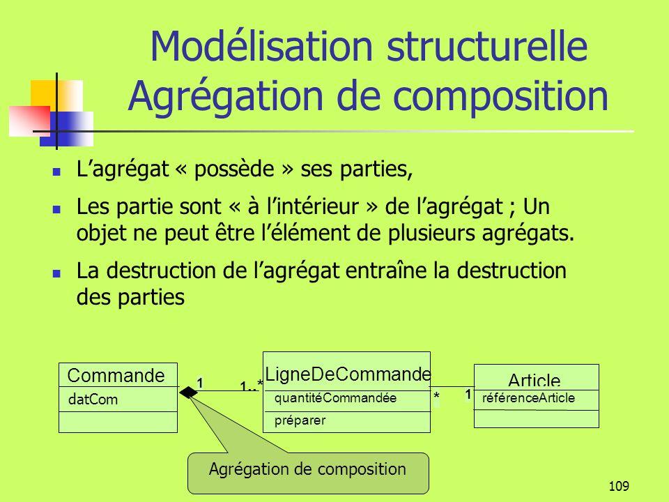 108 Modélisation structurelle Lagrégation L agr é gation est une forme particulière d association qui exprime un couplage plus fort entre classes. L a