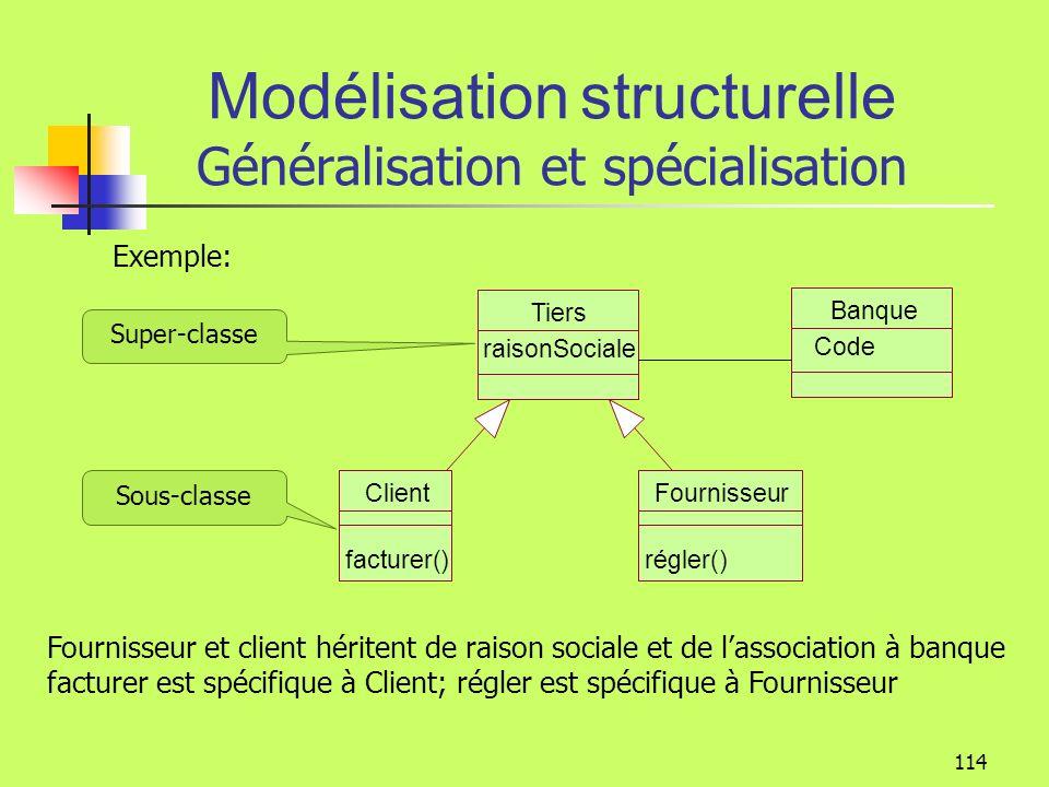 113 Modélisation structurelle Généralisation et spécialisation La généralisation consiste à factoriser les éléments communs (attributs, opérations, re