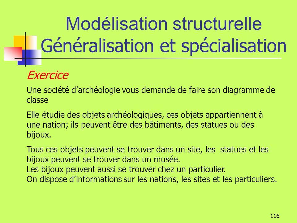 115 Modélisation structurelle Généralisation et spécialisation Exemple: Tiers raisonSociale Client facturer() Banque Code ClientNat ClientExport TypeC