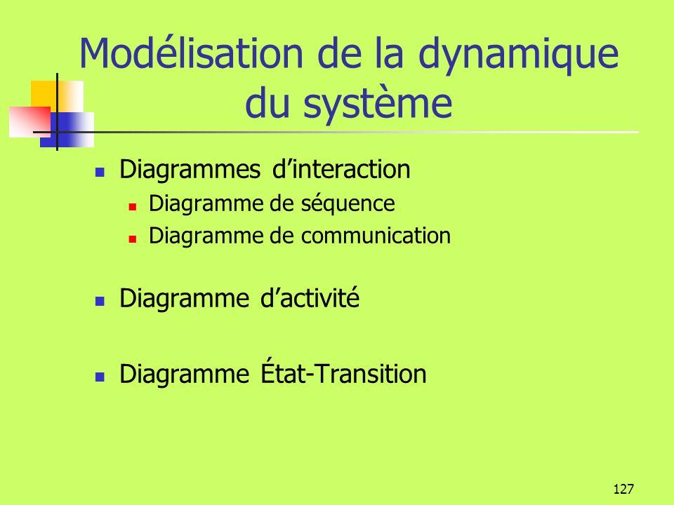 126 Modélisation structurelle Représentation de larchitecture Les Paquetages livraison (from vente) article (from stock) Commercial::Vente + commande